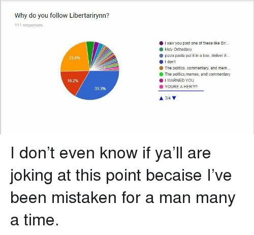 Bir: Why do you follow Libertarirynn?  111 responses  I saw you post one of these like Bir...  Holy Orthodoxy  pizza pasta put it in a box, deliver it...  O I don't  23.4%  The politics, commentary, and mem.  The politics,memes, and commentary  16.2%  . I WARNED YOU  YOURE A HER?!?  33.3% <p>I don't even know if ya'll are joking at this point becaise I've been mistaken for a man many a time. </p>