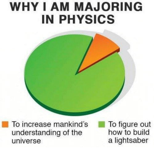 physic: WHY I AM MAJORING  IN PHYSICS  To increase mankind's  To figure out  how to build  understanding of the  a lightsaber  universe
