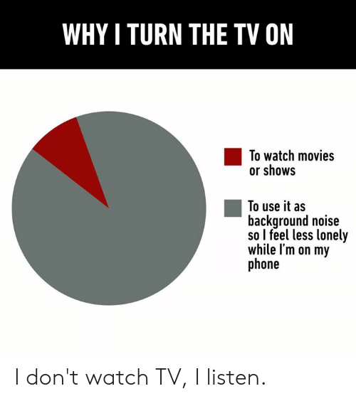 Dank, Movies, and Phone: WHY I TURN THE TV ON  To watch movies  or shows  To use it as  background noise  so l feel less lonely  while I'm on my  phone I don't watch TV, I listen.