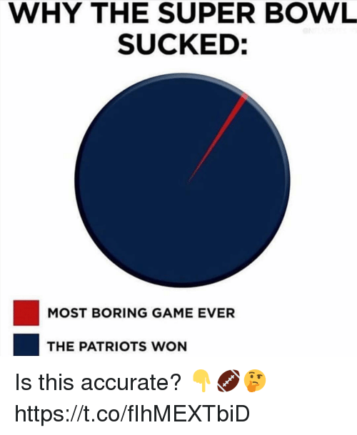 Patriotic, Super Bowl, and Game: WHY THE SUPER BOWL  SUCKED:  MOST BORING GAME EVER  THE PATRIOTS WON Is this accurate? 👇🏈🤔 https://t.co/fIhMEXTbiD