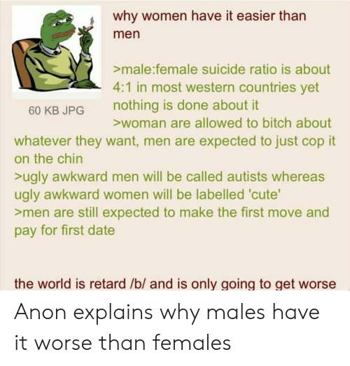 Autists: why women have it easier than  men  >male:female suicide ratio is about  4:1 in most western countries yet  nothing is done about it  woman are allowed to bitch about  60 KB JPG  whatever they want, men are expected to just cop it  on the chin  ugly awkward men will be called autists whereas  ugly awkward women will be labelled 'cute'  >men are still expected to make the first move and  pay for first date  the world is retard /b/ and is only going to get worse Anon explains why males have it worse than females