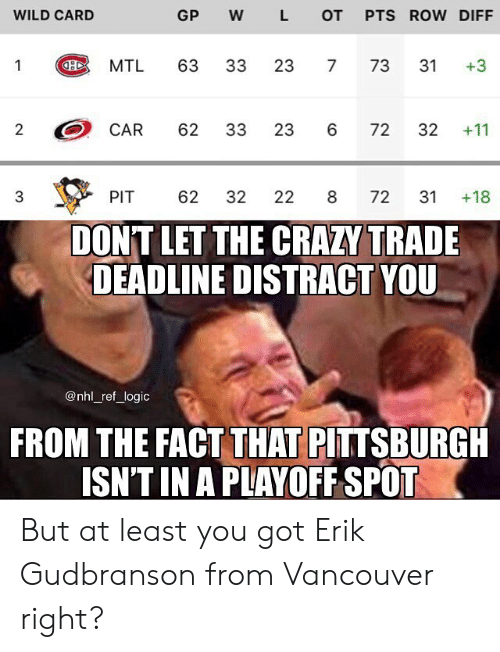 Crazy, Logic, and Memes: WILD CARD  GP W L OT PTS ROW DIFF  H MTL 63 33 23 7 73 31 +3  CAR 62 33 23 6 72 32 11  3  PIT 62 32 22 8 72 31+18  DONT LET THE CRAZY TRADE  DEADLINE DISTRACT YOU  @nhl_ref_ logic  FROM THE FACT THAT PITTSBURGH  ISN'T IN A PLAYOFF SPOT But at least you got Erik Gudbranson from Vancouver right?