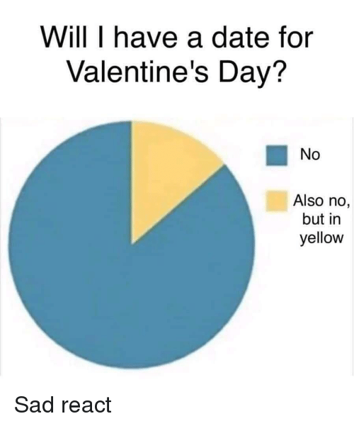 Valentine's Day, Date, and Sad: Will I have a date for  Valentine's Day?  No  Also no,  but in  yellow Sad react