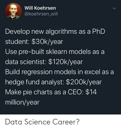 ceo: Will Koehrsen  @koehrsen_wil|  Develop new algorithms as a PhD  student: $30k/year  Use pre-built sklearn models as a  data scientist: $120k/year  Build regression models in excel as a  hedge fund analyst: $200k/year  Make pie charts as a CEO: $14  million/year Data Science Career?