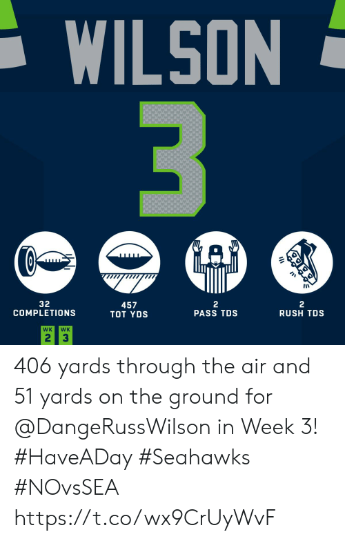 tot: WILSON  3  GAD  32  COMPLETIONS  2  PASS TDS  2  RUSH TDS  457  TOT YDS  WK  WK  2 3 406 yards through the air and 51 yards on the ground for @DangeRussWilson in Week 3! #HaveADay #Seahawks #NOvsSEA https://t.co/wx9CrUyWvF