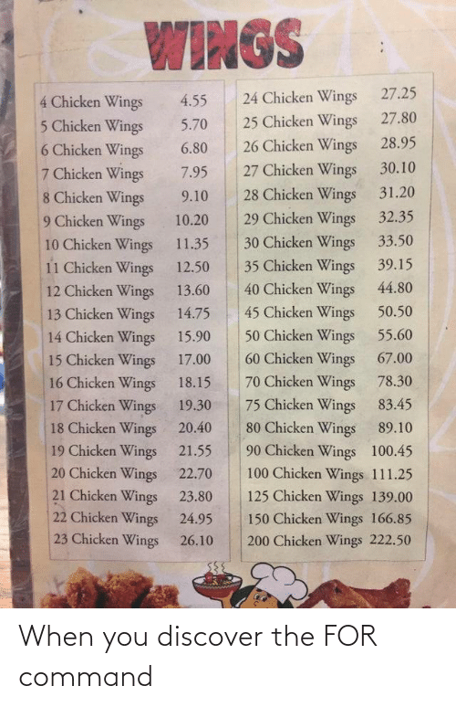 Chicken: WINGS  27.25  24 Chicken Wings  4 Chicken Wings  4.55  27.80  25 Chicken Wings  5 Chicken Wings  5.70  28.95  26 Chicken Wings  27 Chicken Wings  28 Chicken Wings  6 Chicken Wings  6.80  30.10  7 Chicken Wings  7.95  31.20  8 Chicken Wings  9 Chicken Wings  9.10  32.35  29 Chicken Wings  30 Chicken Wings  10.20  33.50  10 Chicken Wings  11 Chicken Wings  11.35  35 Chicken Wings  39.15  12.50  40 Chicken Wings  44.80  12 Chicken Wings  13.60  45 Chicken Wings  13 Chicken Wings  14 Chicken Wings  15 Chicken Wings  50.50  14.75  50 Chicken Wings  60 Chicken Wings  55.60  15.90  67.00  17.00  70 Chicken Wings  16 Chicken Wings  78.30  18.15  17 Chicken Wings  18 Chicken Wings  75 Chicken Wings  80 Chicken Wings  83.45  19.30  20.40  89.10  19 Chicken Wings  90 Chicken Wings  21.55  100.45  20 Chicken Wings  21 Chicken Wings  22 Chicken Wings  23 Chicken Wings  100 Chicken Wings 111.25  22.70  125 Chicken Wings 139.00  23.80  24.95  150 Chicken Wings 166.85  26.10  200 Chicken Wings 222.50 When you discover the FOR command