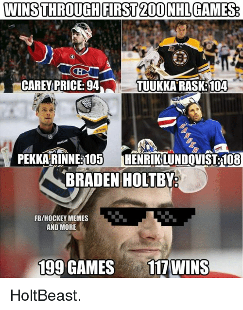 25 Best Memes About Braden Holtby Braden Holtby Memes