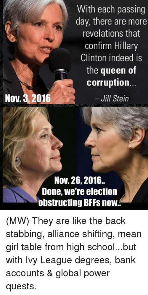 mean girl: With each passing  day, there are more  revelations that  confirm Hillary  Clinton indeed is  the queen of  corruption.  Nov. 3, 2016  Jill Stein  Nov. 26, 2016.  Done, We're election  obstructing BFFS now. (MW) They are like the back stabbing, alliance shifting, mean girl table from high school...but with Ivy League degrees, bank accounts & global power quests.