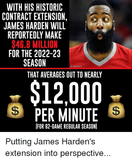 Jamesness: WITH HIS HISTORIC  CONTRACT EXTENSION,  JAMES HARDEN WILL  REPORTEDLY MAKE  $46.8 MILLION  FOR THE 2022-23  SEASON  OCBSSports  THAT AVERAGES OUT TO NEARLY  $12,000  $S PER MINUTE  FOR 82-GAME REGULAR SEASON) Putting James Harden's extension into perspective...