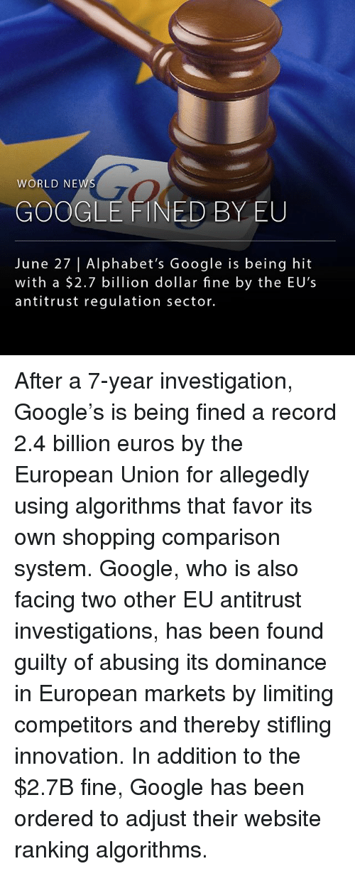 European Union: WORLD NEW  GO  GOOGLE FINED BY EU  June 27 |Alphabet's Google is being hit  with a $2.7 billion dollar fine by the EU's  antitrust regulation sector. After a 7-year investigation, Google's is being fined a record 2.4 billion euros by the European Union for allegedly using algorithms that favor its own shopping comparison system. Google, who is also facing two other EU antitrust investigations, has been found guilty of abusing its dominance in European markets by limiting competitors and thereby stifling innovation. In addition to the $2.7B fine, Google has been ordered to adjust their website ranking algorithms.
