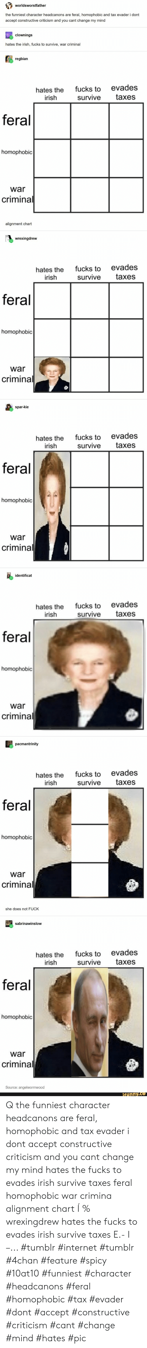 feral: worldsworstfather  the funniest character headcanons are feral, homophobic and tax evader i dont  accept constructive criticism and you cant change my mind  clownings  hates the irish, fucks to survive, war criminal  regbian  evades  fucks to  hates the  irish  taxes  survive  feral  homophobic  war  criminal  alignment chart  wrexingdrew  fucks to evades  hates the  irish  taxes  survive  feral  homophobic  war  criminal  spar-kie  fucks to evades  survive  hates the  irish  taxes  feral  homophobic  war  criminal  identificat  fucks to evades  hates the  irish  taxes  survive  feral  homophobic  war  criminal  pacmantrinity  fucks to evades  survive  hates the  irish  taxes  feral  homophobic  war  criminal  she does not FUCK  sabrinawinslow  fucks to evades  hates the  irish  taxes  survive  feral  homophobic  war  criminal  Source: angelwormwood  ifunny.co Q the funniest character headcanons are feral, homophobic and tax evader i dont accept constructive criticism and you cant change my mind hates the fucks to evades irish survive taxes feral homophobic war crimina alignment chart Í % wrexingdrew hates the fucks to evades irish survive taxes E.- I –... #tumblr #internet #tumblr #4chan #feature #spicy #10at10 #funniest #character #headcanons #feral #homophobic #tax #evader #dont #accept #constructive #criticism #cant #change #mind #hates #pic