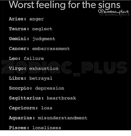 Worst Feeling for the Signs CZodiac Plus Aries Anger Taurus