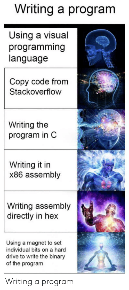 Drive, Programming, and Code: Writing a program  Using a visual  programming  language  Copy code from  Stackoverflow  Writing the  program in C  Writing it in  x86 assembly  Writing assembly  directly in hex  Using a magnet to set  individual bits on a hard  drive to write the binary  of the program Writing a program