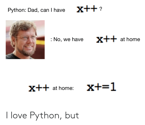 Dad, Love, and Home: X++?  Python: Dad, can I have  -  X++ at home  : No, we have  X+=1  X++ at home: I love Python, but