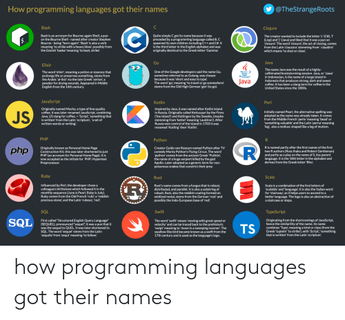 "close: y @TheStrangeRoots  How programming languages got their names  Bash  Clojure  The creator wanted to include the letter 'c' (C#), 'I  (Lisp) and 'j' (Java) and liked that it was a pun on  'closure! The word 'closure, the act of closing, comes  from the Latin 'clausūra' stemming from' clauděre'  which means 'to shut or close!  Bash is an acronym for Bourne-again Shell, a pun  on the Bourne Shell - named after creator Stephen  Bourne - being ""born again"". 'Bash' is also a verb  meaning 'to strike with a heavy blow', possibly from  the Danish 'baske' meaning 'to beat, strike!  Quite simply C got its name because it was  preceded by a programming language called B.C  spawned its own children including C++ and C#.It  is the third letter in the English alphabet and was  originally identical to the Greek letter 'Gamma',  Java  Go  Elixir  The name Java was the result of a highly-  caffeinated brainstorming session. Java, or 'Jawa'  in Indonesian, is the name of a large island in  Indonesia that produces strong, dark and sweet  coffee. It has been a slang term for coffee in the  United States since the 1800s.  One of the Google developers said the name Go,  sometime referred to as Golang, was chosen  because it was 'short and easy to type'  The word 'go, meaning 'to travel or go somewhere'  stems from the Old High German 'gan' (to go).  The word 'elixir', meaning a potion or essence that  prolongs life or preserves something, stems from  the Arabic 'al-ikst' via the late Greek 'xerion', a  powder for drying wounds. Appeared in Middle  English from the 14th century.  Java  JavaScript  Kotlin  Perl  Originally named Mocha, a type of fine quality  coffee, it was later renamed JavaScript, combining  Java, US slang for coffee, + 'Script, 'something that  is written' from the Latin 'scriptum, 'a set of  written words or writing.  Inspired by Java, it was named after Kotlin Island  in Russia. Originally called Kettusaari by the Finns  ('fox island') and Ketlingen by the Swedes, (maybe  stemming from 'kettel' meaning 'cauldron'). After  Russia won control of the island in 1703 it was  Initially named Pearl, the alternative spelling was  adopted as the name was already taken. It comes  from the Middle French 'perle 'meaning 'bead' or  'something valuable' and the Latin 'perna' meaning  'leg, also a mollusc shaped like a leg of mutton.  JS  renamed 'Kotling' then 'Kotlin.  PHP  Python  Ris named partly after the first names of the first  two R authors (Ross Ihaka and Robert Gentleman)  and partly as a play on the name of S, itss parent  langauge. It is the 18th letter in the alphabet and  derives from the Greek letter 'Rho'  php  Originally known as Personal Home Page  Construction Kit, this was later shortened to just  PHP (an acronym for Personal Home Page). It is  now accepted as the initials for PHP: Hypertext  Preprocessor.  Creator Guido van Rossum named Python after TV  comedy Monty Python's Flying Circus. The word  'python' comes from the ancient Greek 'Puthón,  the name of a huge serpent killed by the god  Apollo. Later adopted as a generic term for non-  poisonous snakes that constrict their prey.  Ruby  Scala  Rust  Influenced by Perl, the developer chose a  colleague's birthstone which followed it in the  monthly sequence (June is Pearl, Ruby is July).  Ruby comes from the Old French 'rubi', a 'reddish  precious stone', and the Latin 'rubeus, 'red'.  Rust's name comes from a fungus that is robust,  distributed, and parallel. It is also a substring of  robust. Rust, also the reddish coating formed on  oxidized metal, stems from the German 'rost' and  possibly the Indo-European base of 'red.  Scala is a combination of the first letters of  'scalable' and 'language! It is also the Italian word  for 'stairway', as it helps users to ascend to a  better language. The logo is also an abstraction of  a staircase or steps.  SQL  Swift  TypeScript  SQL  Originating from the shortcomings of JavaScript,  hence the similarility of the name. Its name  combines 'Type', meaning a kind or class (from the  Greek 'tuptein' 'to strike'), with 'Script, 'something  that is written' from the Latin 'scriptum'.  First called ""Structured English Query Language""  (SEQUEL), pronounced ""sequel"", it was a pun that it  was the sequel to QUEL. It was later shortened to  SQL. The word 'sequel' stems from the Latin  'sequela' from 'sequr' meaning 'to follow.  The word 'swift' means 'moving with great speed or  velocity' and can be traced back to the prehistoric  'swipt' meaning to 'move in a sweeping manner'. The  swallow-like bird became known as a swift from the  17th century and is used as the language's logo.  TS how programming languages got their names"