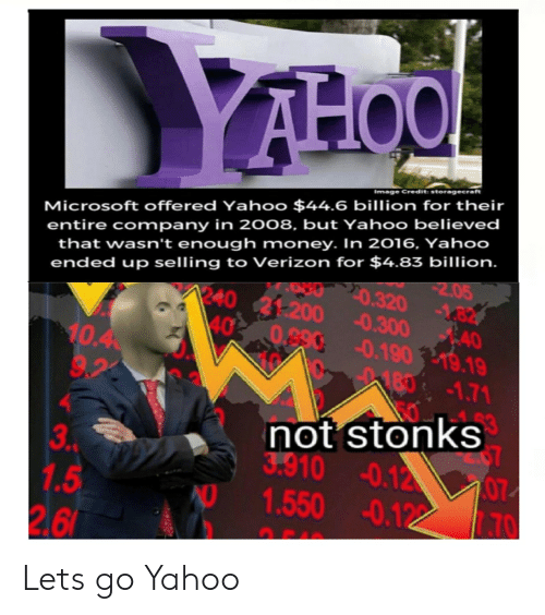 Yahoo Image: YAHOO  Image Credit: storagecraft  entire company in 2008, but Yahoo believed  that wasn't enough money. In 2016, Yahoo  ended up selling to Verizon for $4.83 billion.  0.320 -82  Microsoft offered Yahoo $44.6 billion for their  2.05  240 21 200 0.300  40% 0.890  LAO  -0.190 9.19  10.4  9,2  180-1.71  not stonks  $7  3.910 -0.12 M07  1.550 -0.12 0  3P  1.5  2.61  L70 Lets go Yahoo