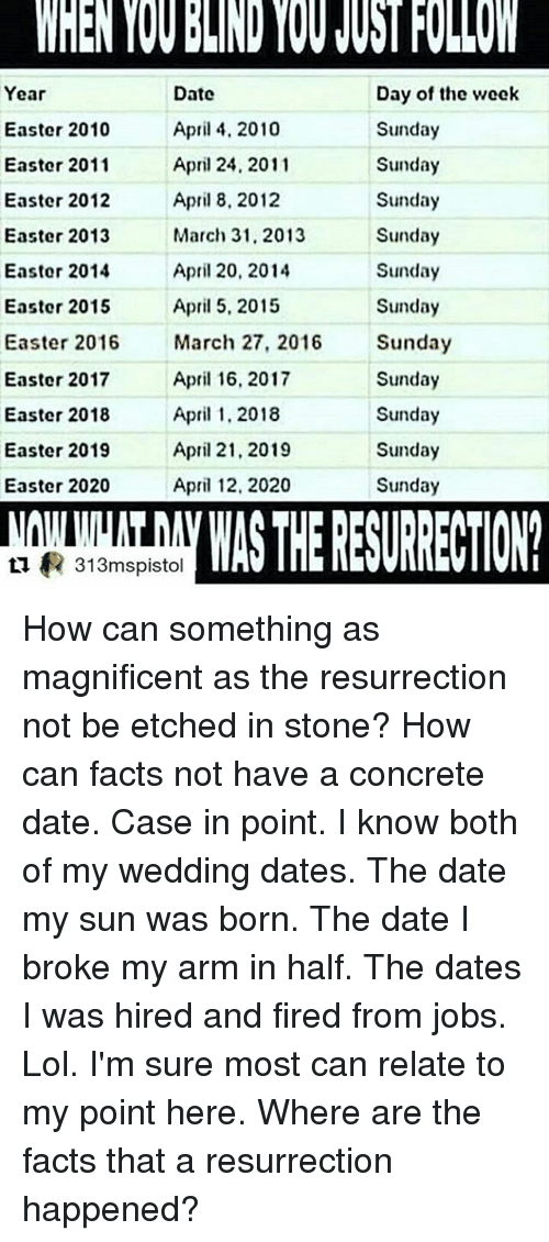 Year Date Day Of The Week April 4 2010 Sunday Easter 2010