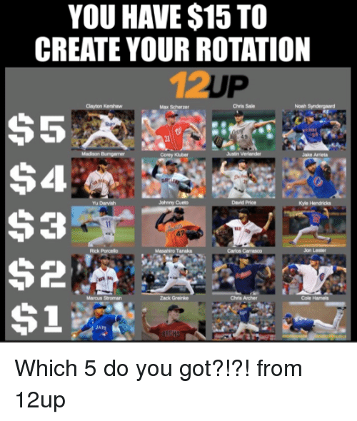 Mlb, Noah, and Sales: YOU HAVE $15 TO  CREATE YOUR ROTATION  Noah syndere  Chris Sale  S5  Corey Kuber  $4  Kyle Hendricks  Masahiro Tanaka  Carlos Carrasco  1  JAh  ERICH Which 5 do you got?!?!  from 12up