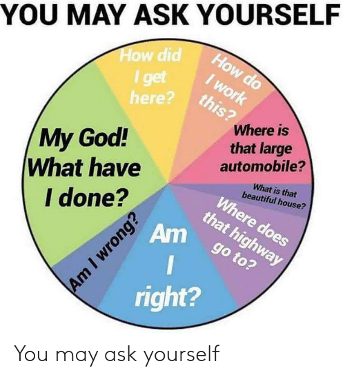 may: You may ask yourself
