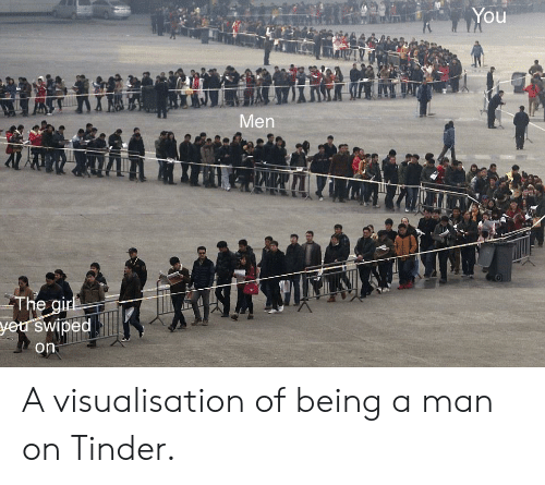 Tinder, Girl, and Man: You  Men  The girl  yeu swiped  Lon A visualisation of being a man on Tinder.