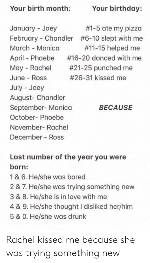 Your Birth Month Your Birthday #1-5 Ate My Pizza #11-15