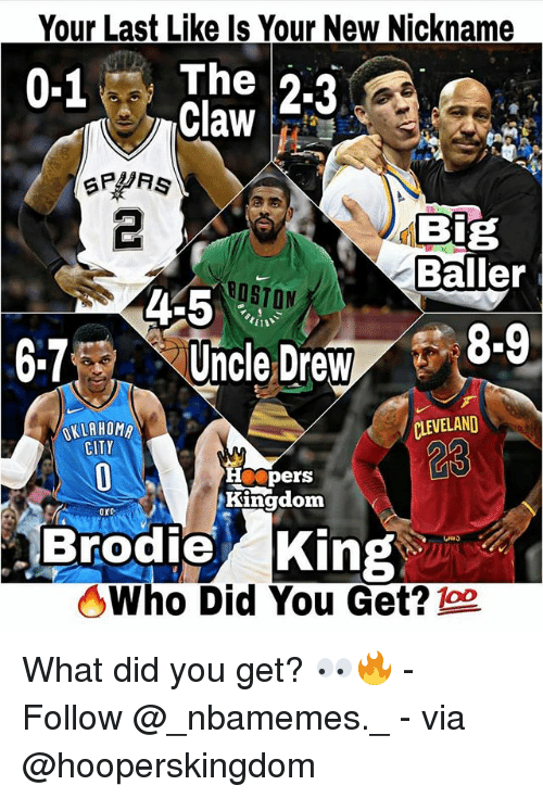Memes, Cleveland, and 🤖: Your Last Like Is Your New Nickname  0-1 The 2-3  Claw  BIB  Baller  1,  OSTON  4-5  87 Uncle Dre 8.9  AKLAHOMA  CLEVELAND  23  pers  Kingdom  Brodie King  Who Did You Get? What did you get? 👀🔥 - Follow @_nbamemes._ - via @hooperskingdom