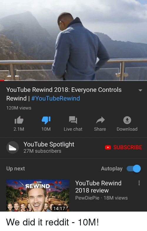 Reddit, youtube.com, and Chat: YouTube Rewind 2018: Everyone Controls  Rewind | #YouTubeRewind  120M views  2.1M  10M Live chat Share Download  YouTube Spotlight  27M subscribers  O SUBSCRIBE  Up next  Autoplay  YouTube Rewind  2018 review  PewDiePie 18M views  oulube  AEWIND  14:17