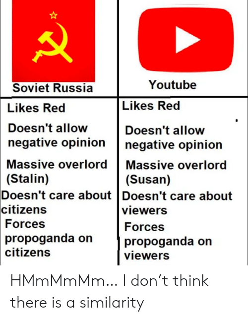 Soviet: Youtube  Soviet Russia  Likes Red  Likes Red  Doesn't allow  Doesn't allow  negative opinion  negative opinion  Massive overlord Massive overlord  (Stalin)  Doesn't care about Doesn't care about  citizens  (Susan)  viewers  Forces  Forces  propoganda on  citizens  propoganda on  viewers HMmMmMm… I don't think there is a similarity