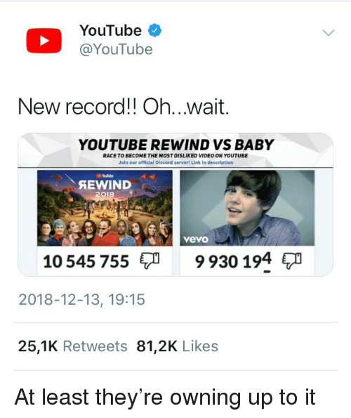 youtube.com, Link, and Record: YouTube  @YouTube  New record!! Oh...wait.  YOUTUBE REWIND VS BABY  RACE TO BECOME THE MOST DISLIKED VIDEO ON YOUTUBE  Join our official Discord server! Link in description  SEWIND  2018  vevo  10 545 755 9 930 194 En  2018-12-13, 19:15  25,1K Retweets 81,2K Likes
