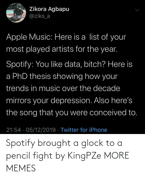 Apple, Bitch, and Dank: Zikora Agbapu  @ziks_a  Apple Music: Here is a list of your  most played artists for the year.  Spotify: You like data, bitch? Here is  a PhD thesis showing how your  trends in music over the decade  mirrors your depression. Also here's  the song that you were conceived to.  21:54 · 05/12/2019 · Twitter for iPhone Spotify brought a glock to a pencil fight by KingPZe MORE MEMES