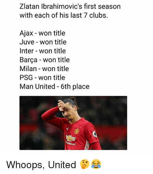 Memes, United, and Barca: Zlatan lbrahimovic's first season  with each of his last 7 clubs.  Ajax won title  Juve won title  Inter won title  Barça won title  Milan won title  PSG won title  Man United - 6th place Whoops, United 🤔😂